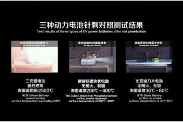 比亚迪刀片电池出鞘保卫安全底线